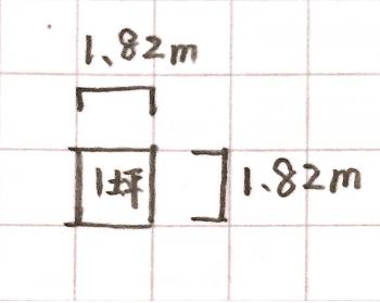 間取りを簡単に書く炒めに方眼紙の1マスを1坪とする画像
