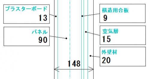 ツーバイフォー工法の図面(壁の厚さ)の画像