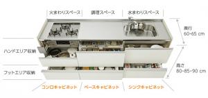 クリナップのシステムキッチンで人気のラクエラの画像