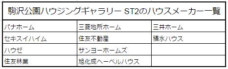 駒沢公園ハウジングギャラリー ST2のハウスメーカー一覧画像
