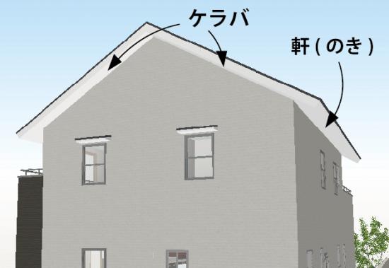 軒とケラバの違いが分かる画像