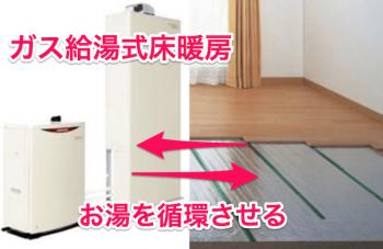 ガス給湯式床暖房のしくみ画像