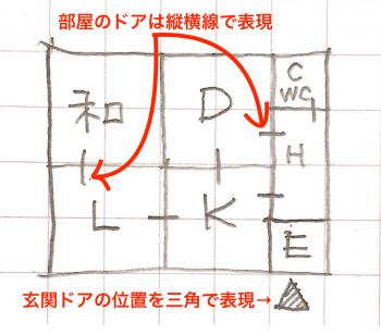 間取り図(方眼紙)に玄関ドアと部屋のドアを記入した画像