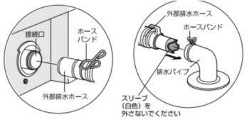 ドラム式乾燥機の排水ホースの取り外し方の画像