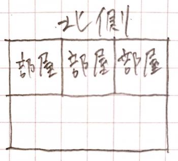 間取り図で部屋を北側に配置した画像