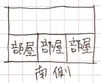 間取り図で南側に部屋を配置した画像