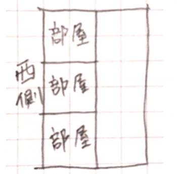 間取り図で部屋を西側に配置した画像