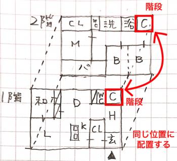 間取り図で階段の位置を上下階で同じ位置に書く画像