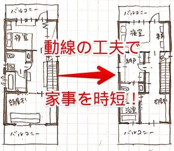 家事動線(洗濯)を良くして家事を時短できる間取りのアイデア画像
