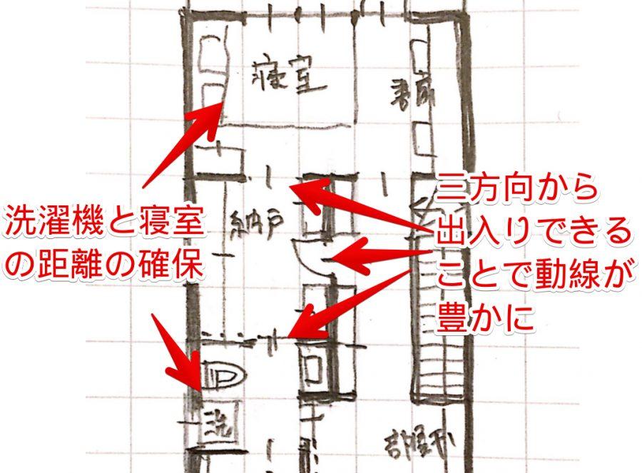 家事動線(洗濯)を改善するセントラル収納としての納戸の画像