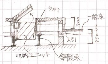 小上がり収納上開き収納の断面図ガア造