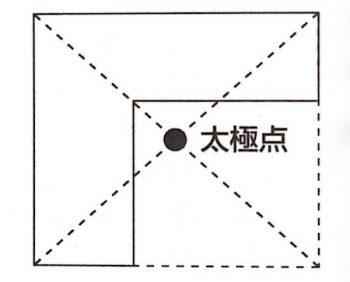 太極点(L型形状の場合)の画像