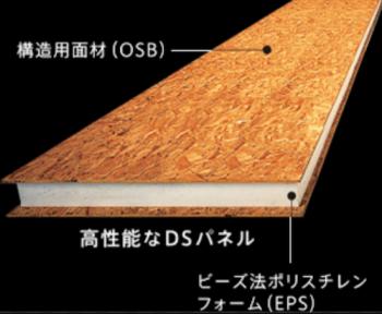 三井ホームのDSパネルの画像