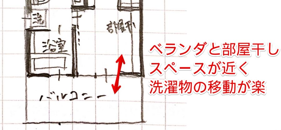部屋干しスペースの位置を変更して洗濯動線を改善した間取りの画像