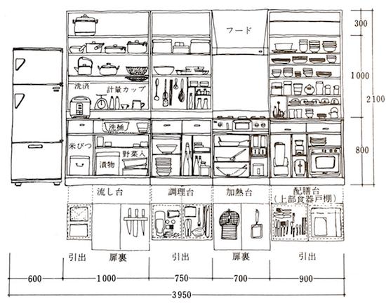 生活雑貨の収納棚の寸法の画像