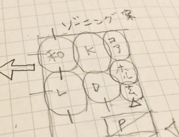 間取りを簡単に書くためのゾーニングの画像
